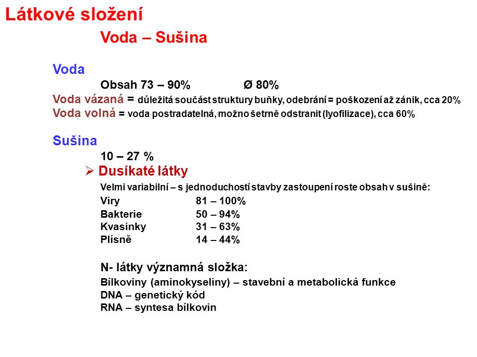 Látkové složení Voda – Sušina Voda Dusíkaté látky Obsah 73 – 90% Ø 80%