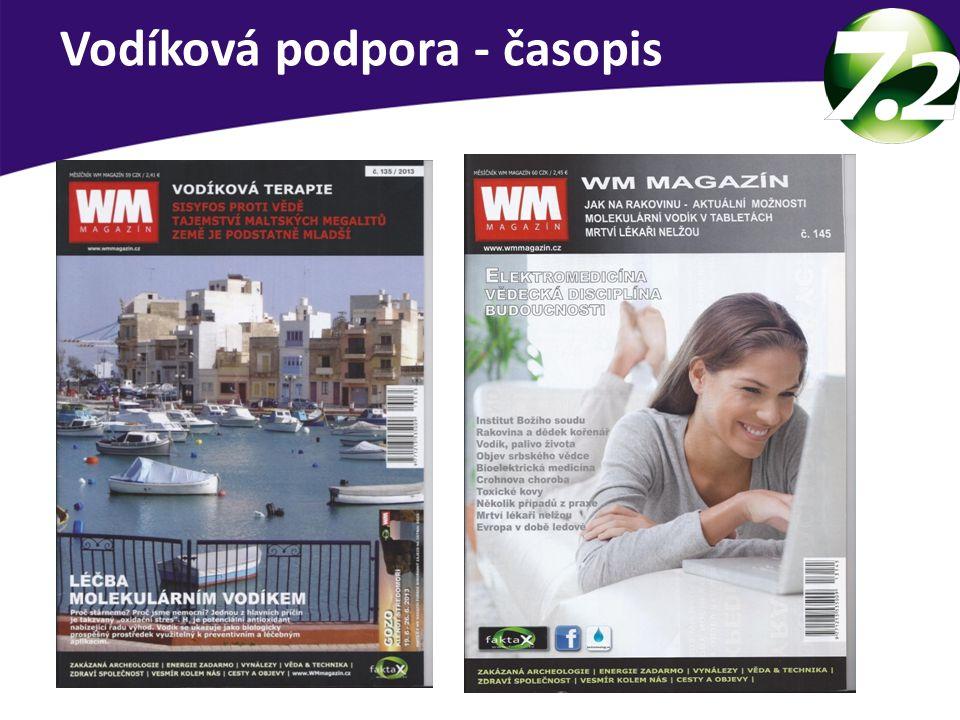 Vodíková podpora - časopis