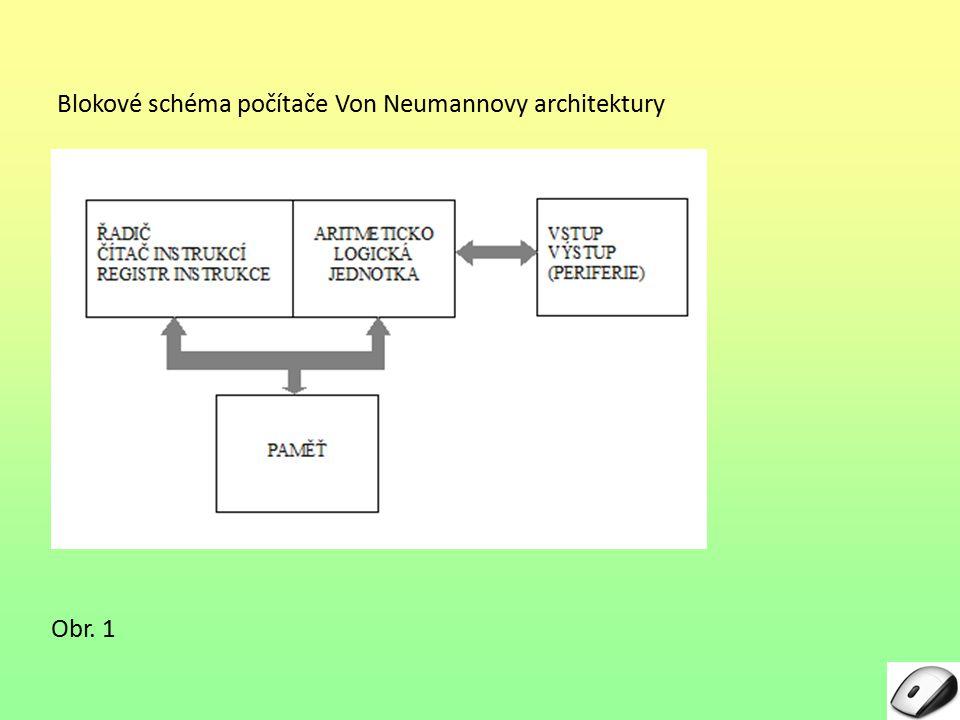Blokové schéma počítače Von Neumannovy architektury