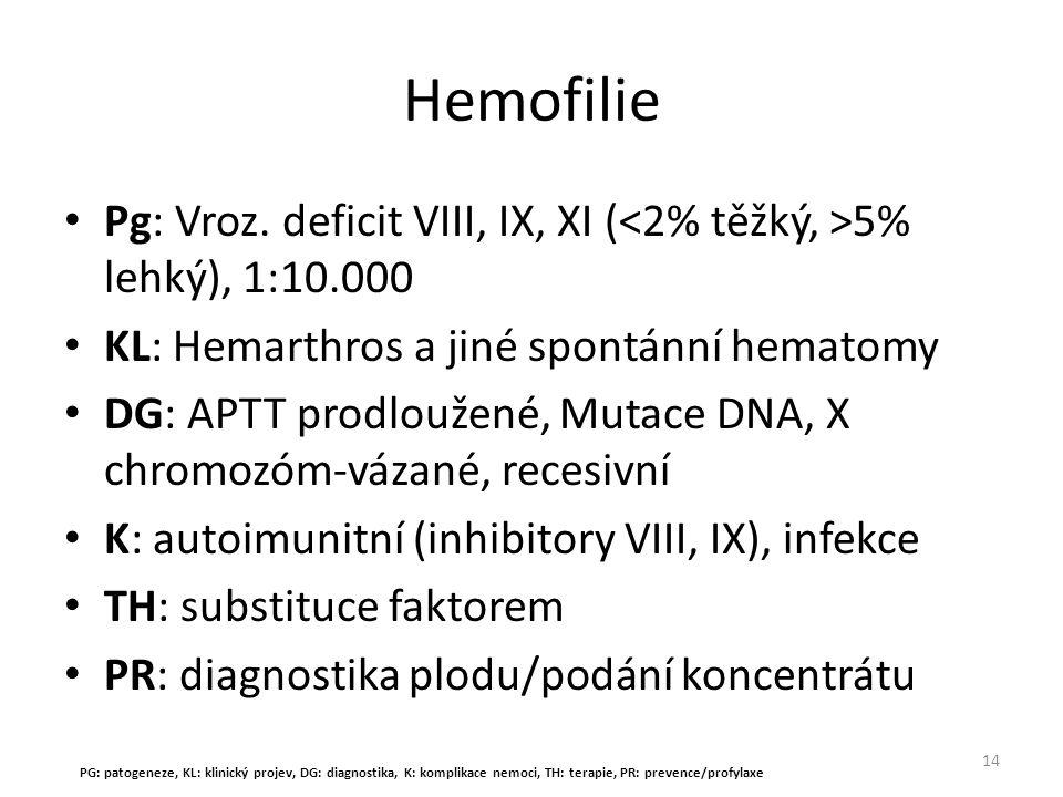 Hemofilie Pg: Vroz. deficit VIII, IX, XI (<2% těžký, >5% lehký), 1:10.000. KL: Hemarthros a jiné spontánní hematomy.