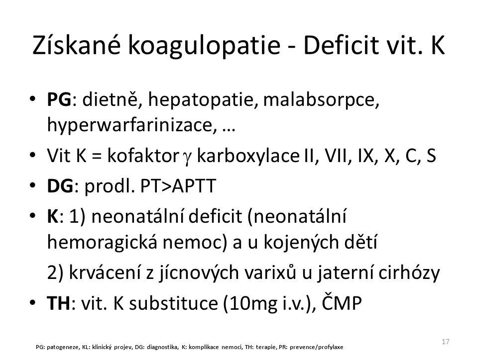 Získané koagulopatie - Deficit vit. K