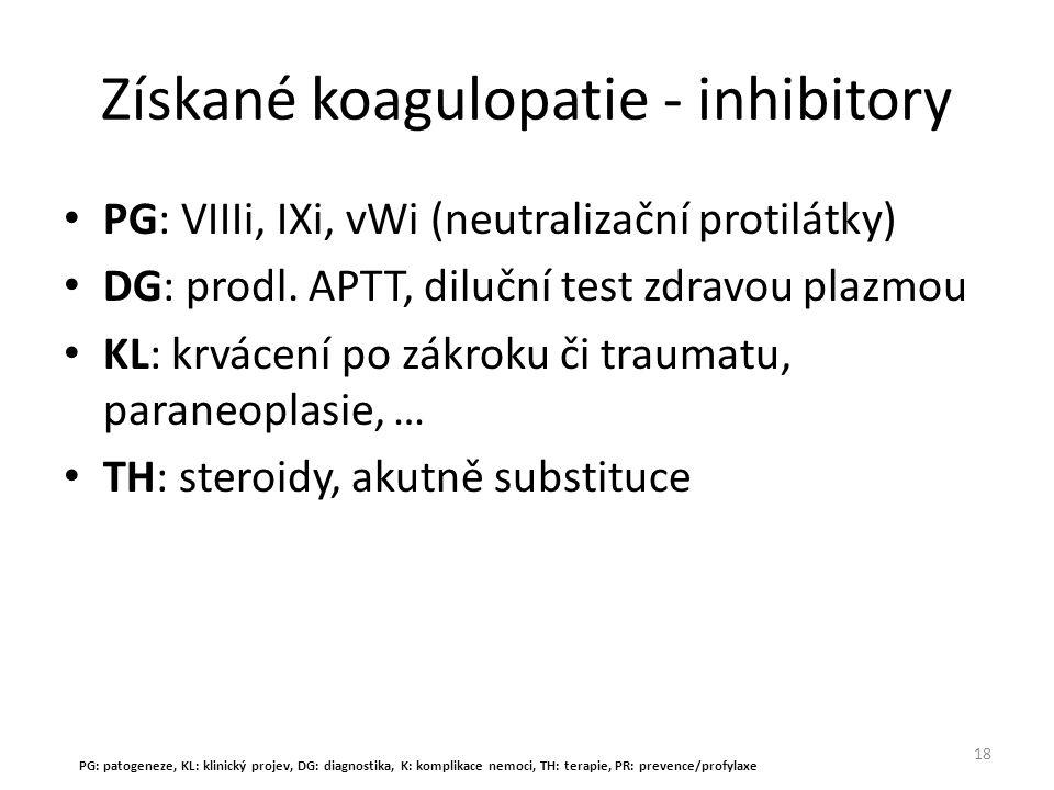 Získané koagulopatie - inhibitory