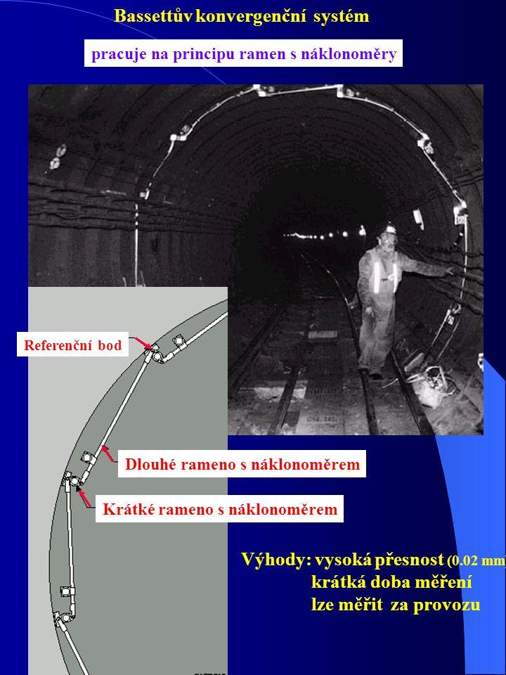 Bassettův konvergenční systém