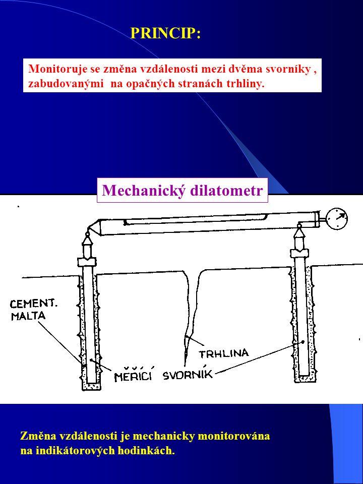 Mechanický dilatometr