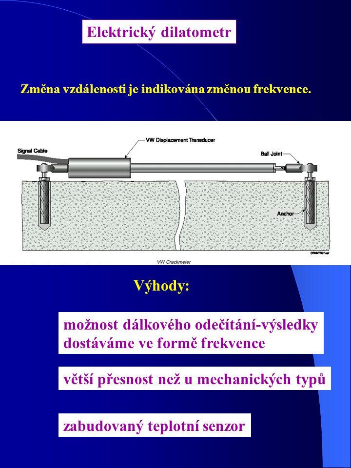 Elektrický dilatometr