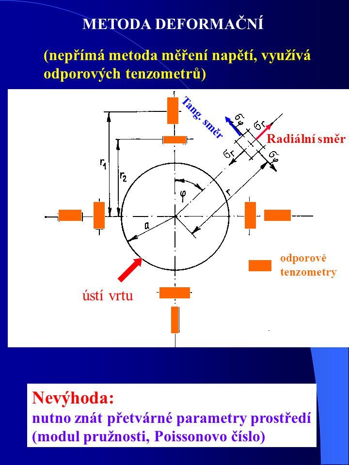 Nevýhoda: METODA DEFORMAČNÍ (nepřímá metoda měření napětí, využívá