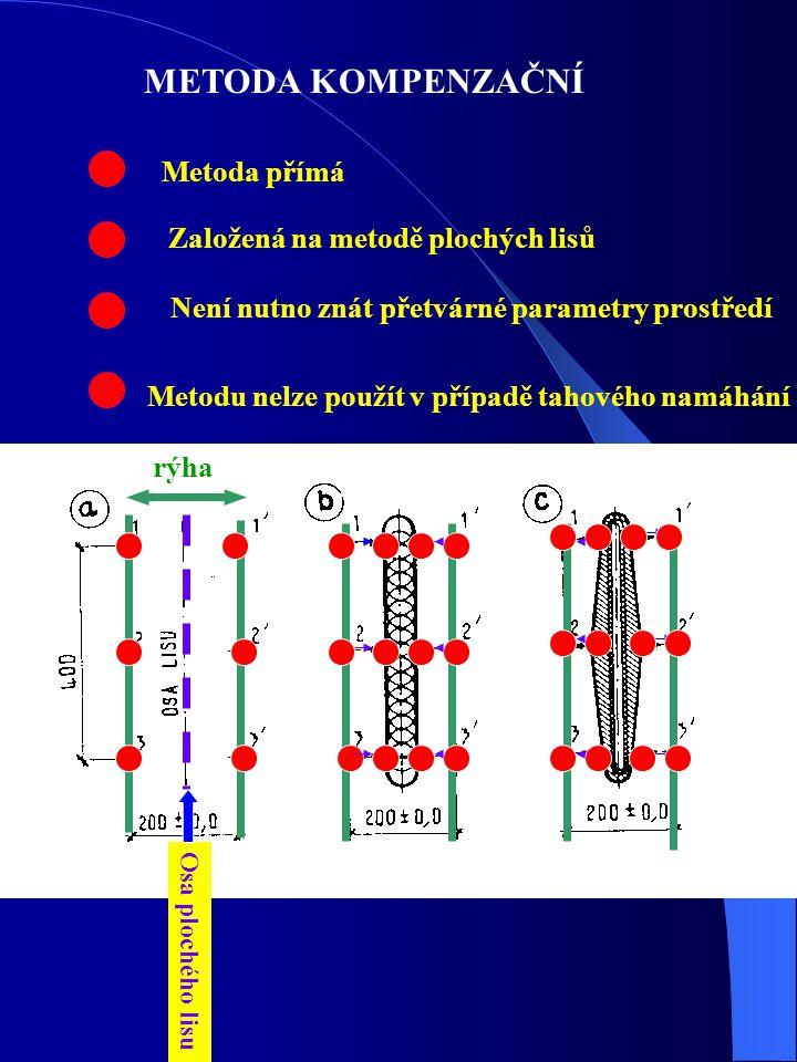 METODA KOMPENZAČNÍ Metoda přímá Založená na metodě plochých lisů