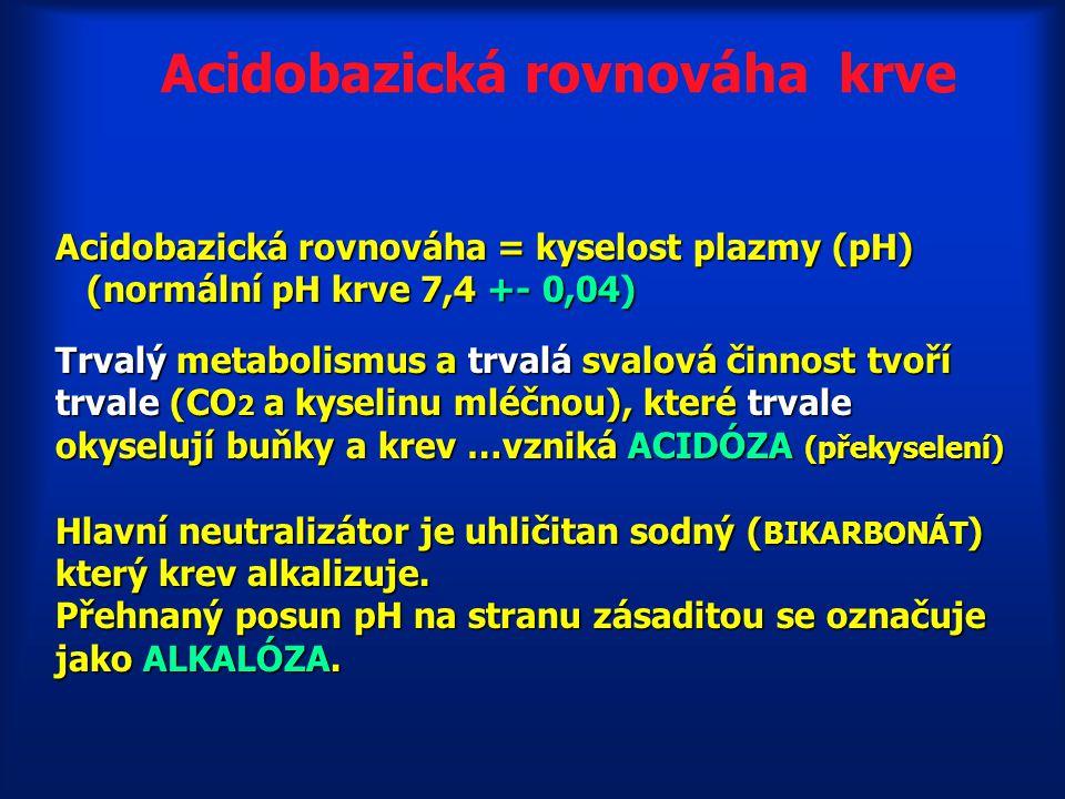 Acidobazická rovnováha krve