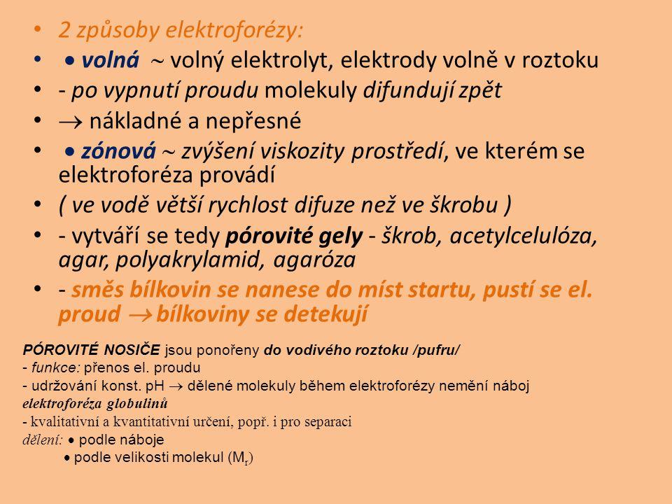 2 způsoby elektroforézy: