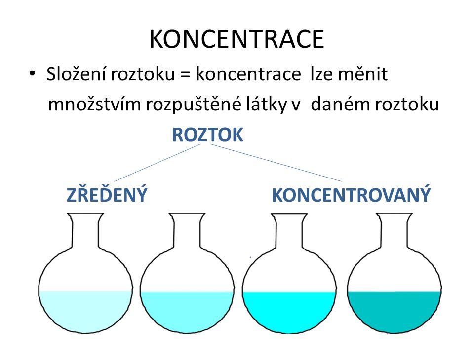 KONCENTRACE Složení roztoku = koncentrace lze měnit