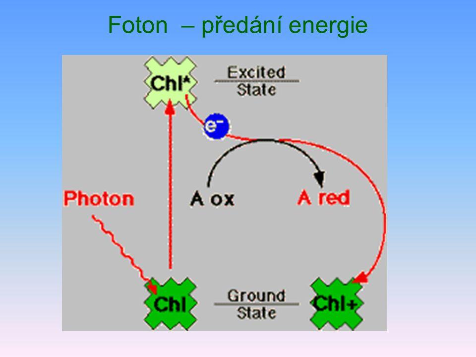 Foton – předání energie
