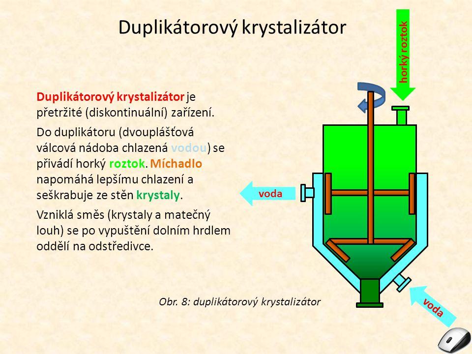 Duplikátorový krystalizátor