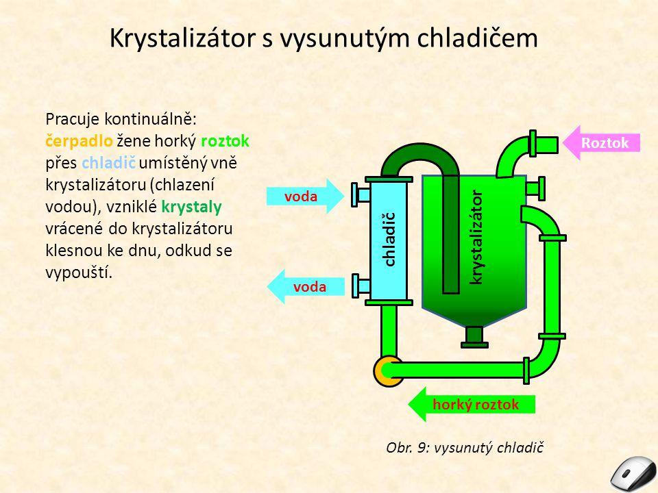 Krystalizátor s vysunutým chladičem