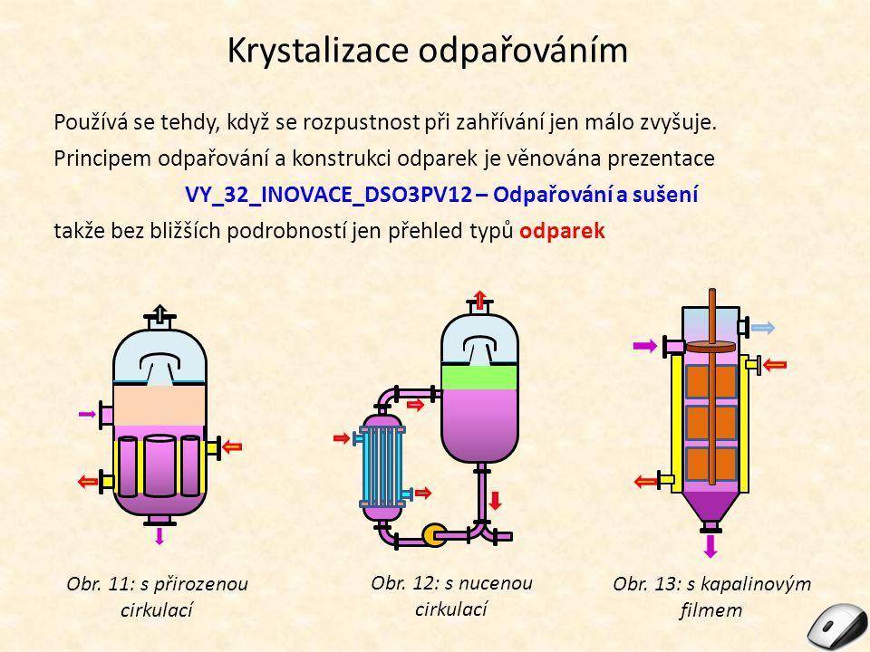 Krystalizace odpařováním