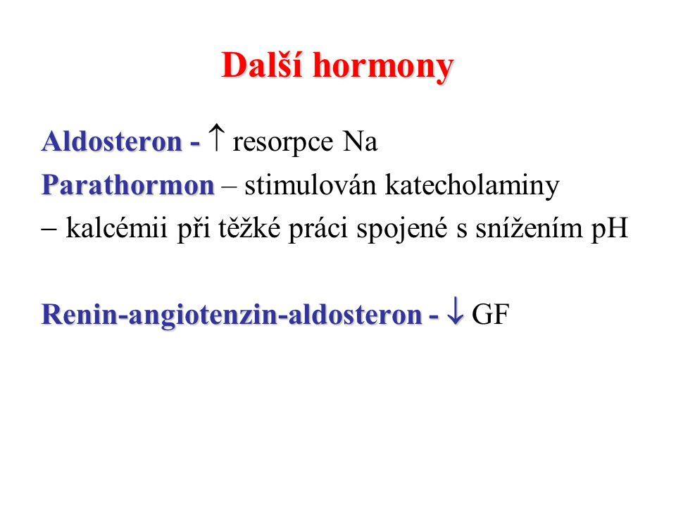 Další hormony Aldosteron -  resorpce Na