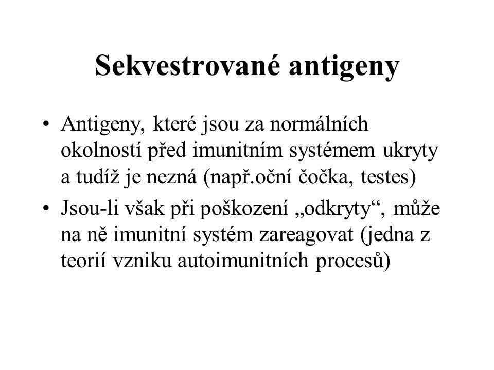 Sekvestrované antigeny
