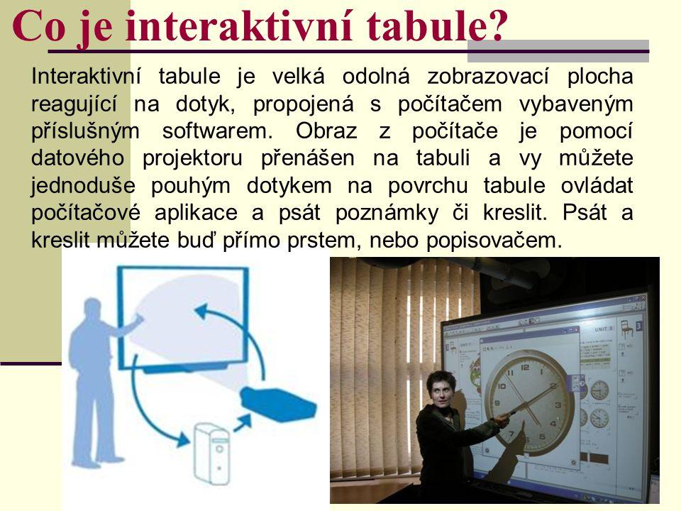 Co je interaktivní tabule