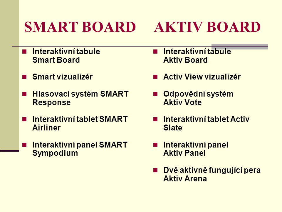 SMART BOARD AKTIV BOARD