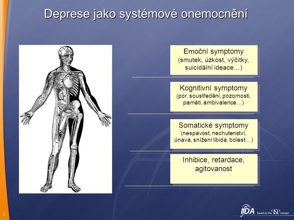 Deprese jako systémové onemocnění