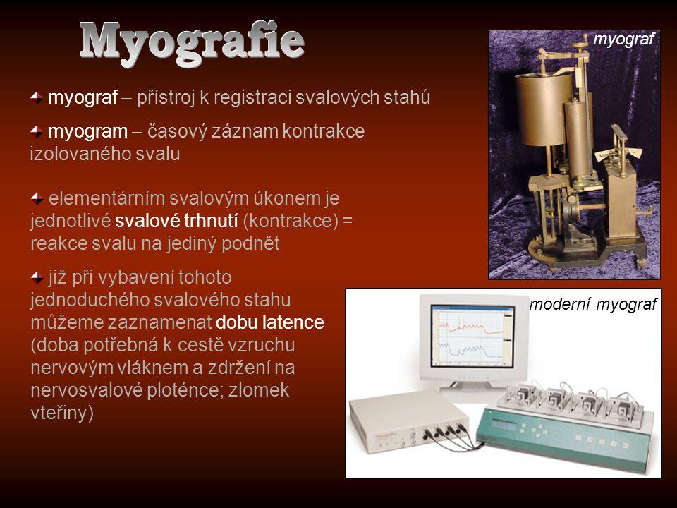 Myografie myograf – přístroj k registraci svalových stahů