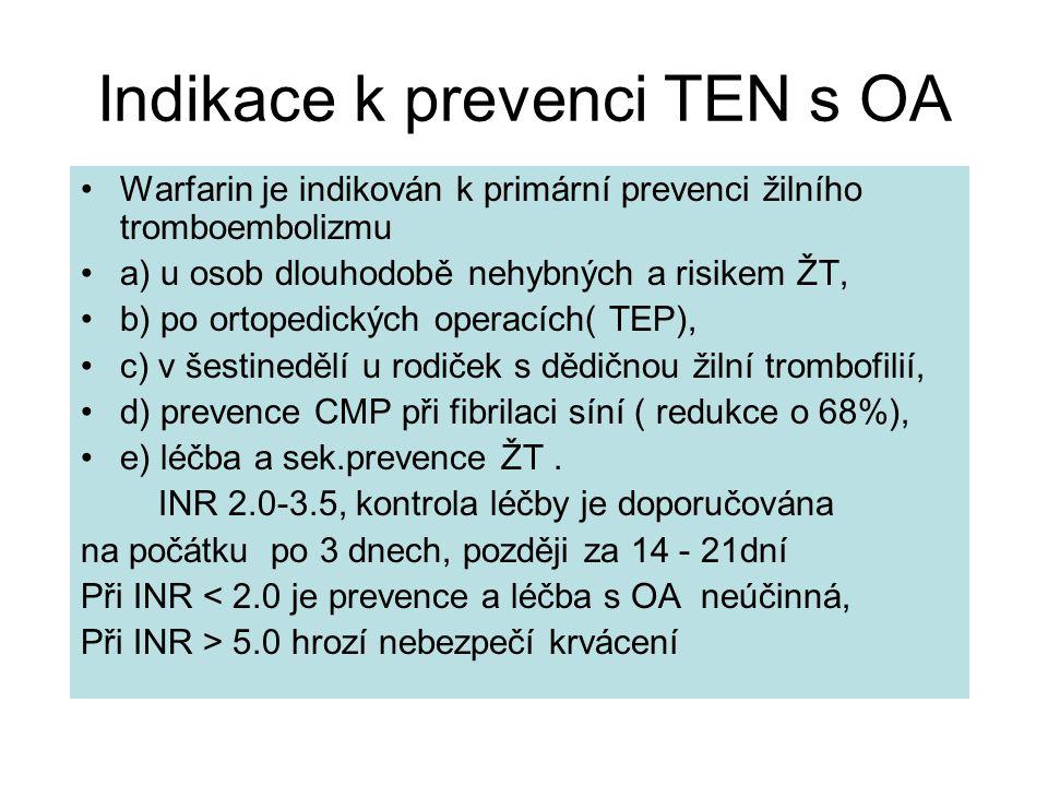 Indikace k prevenci TEN s OA