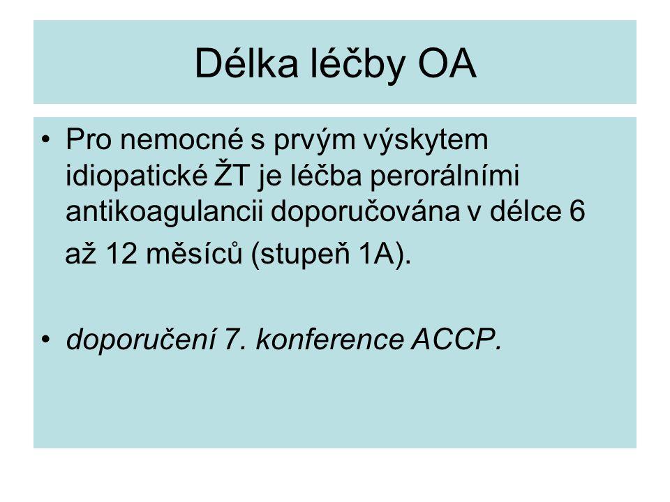 Délka léčby OA Pro nemocné s prvým výskytem idiopatické ŽT je léčba perorálními antikoagulancii doporučována v délce 6.