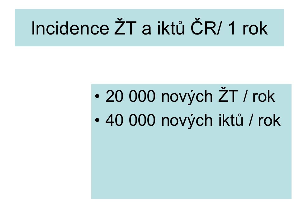 Incidence ŽT a iktů ČR/ 1 rok