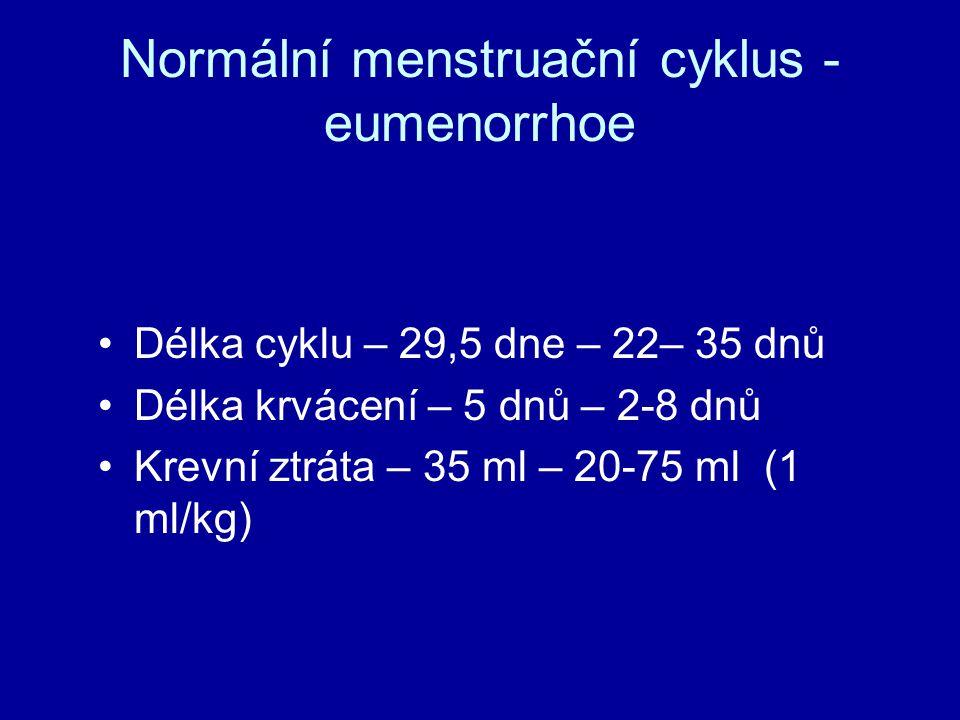 Normální menstruační cyklus - eumenorrhoe