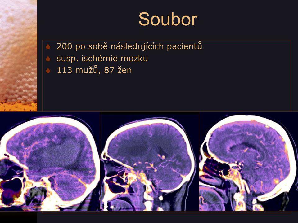 Soubor 200 po sobě následujících pacientů susp. ischémie mozku