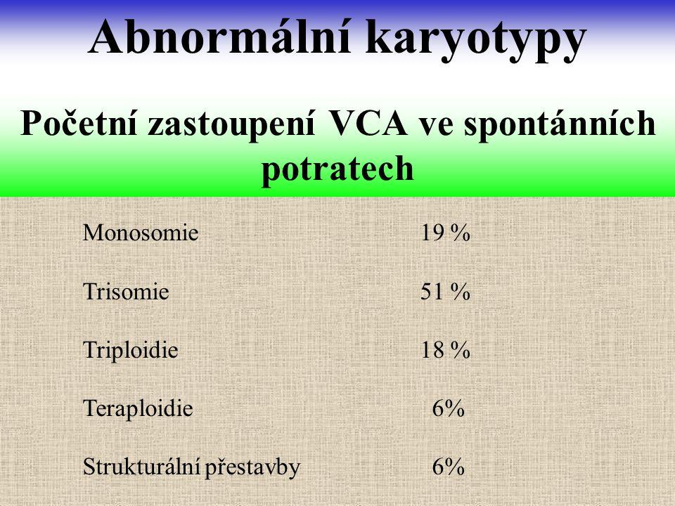 Početní zastoupení VCA ve spontánních potratech