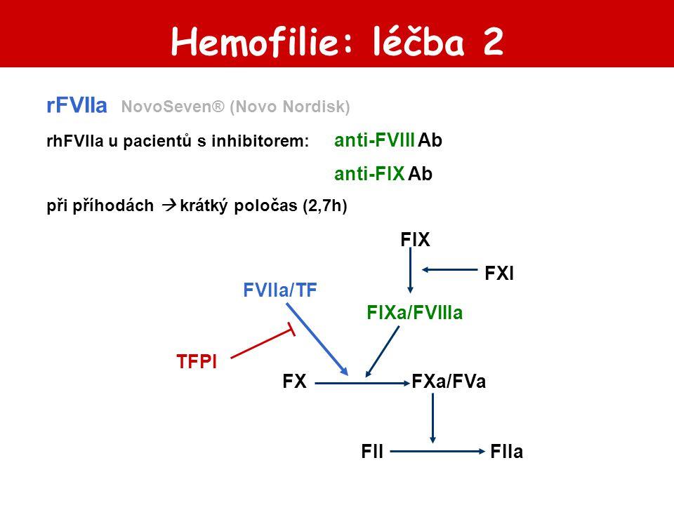 Hemofilie: léčba 2 rFVIIa NovoSeven® (Novo Nordisk) anti-FIX Ab FIIa