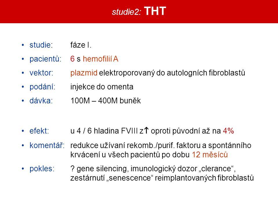 studie2: THT studie: fáze I. pacientů: 6 s hemofilií A
