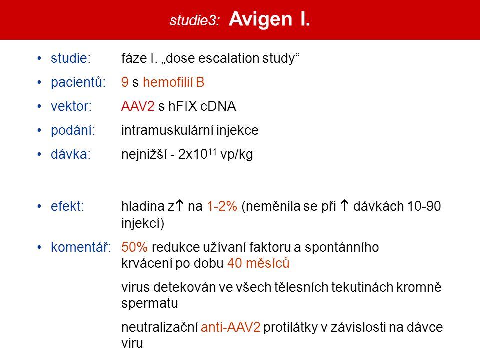 "studie3: Avigen I. studie: fáze I. ""dose escalation study"