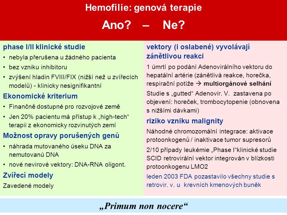 Hemofilie: genová terapie