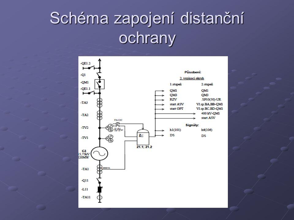 Schéma zapojení distanční ochrany