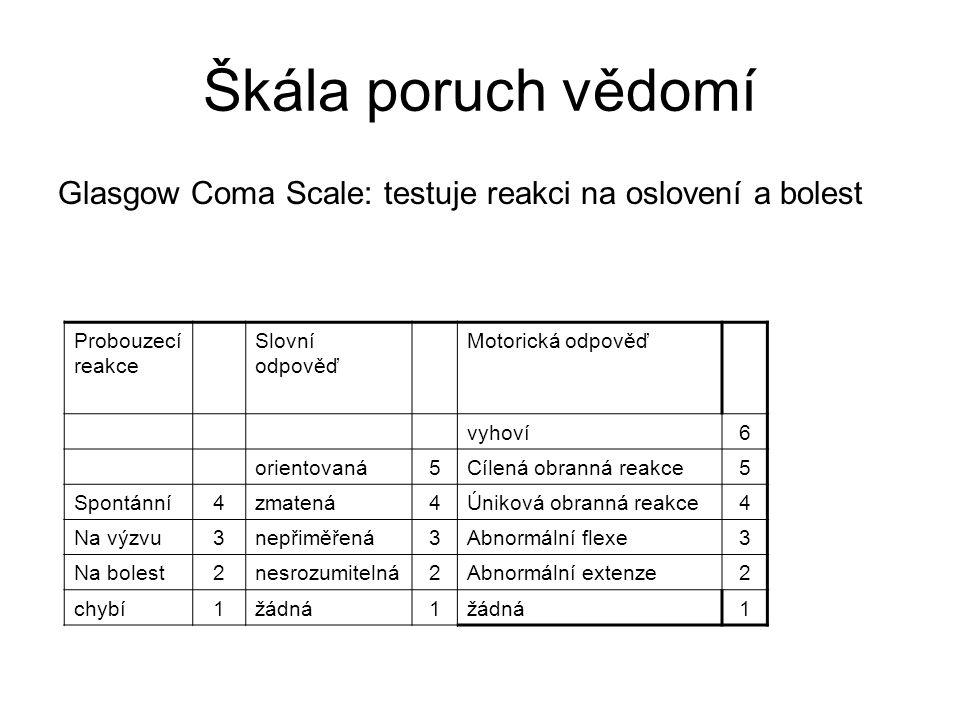 Škála poruch vědomí Glasgow Coma Scale: testuje reakci na oslovení a bolest. Probouzecí reakce. Slovní odpověď.