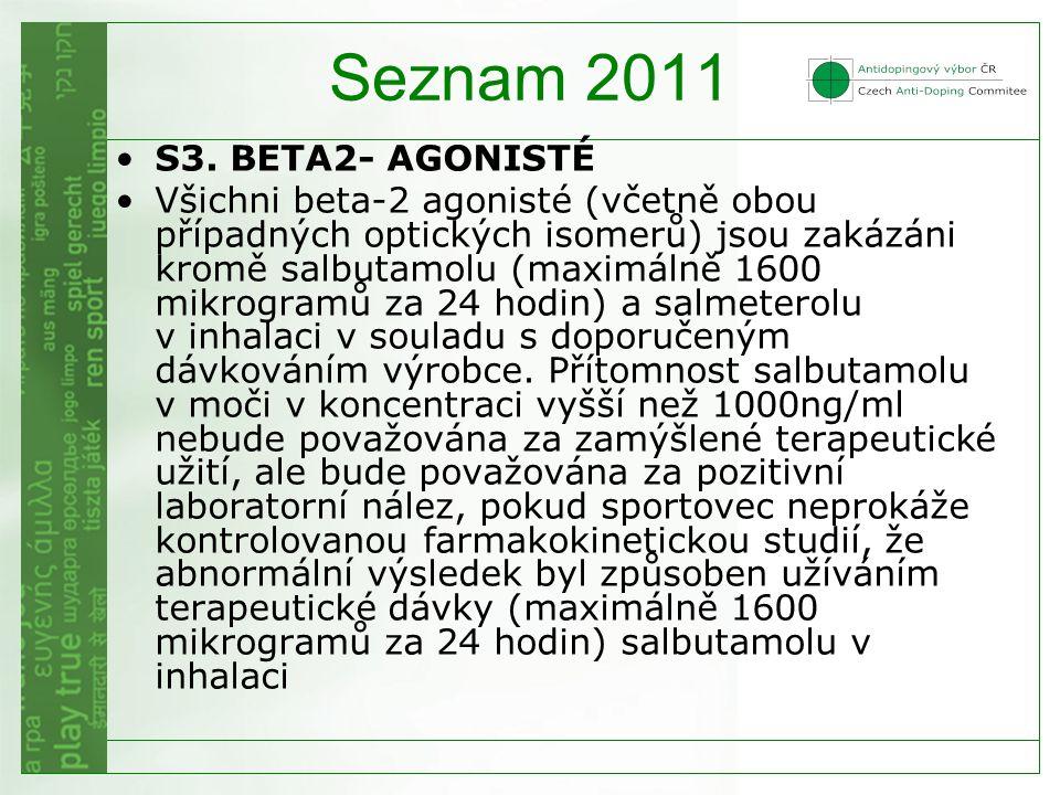 Seznam 2011 S3. BETA2- AGONISTÉ