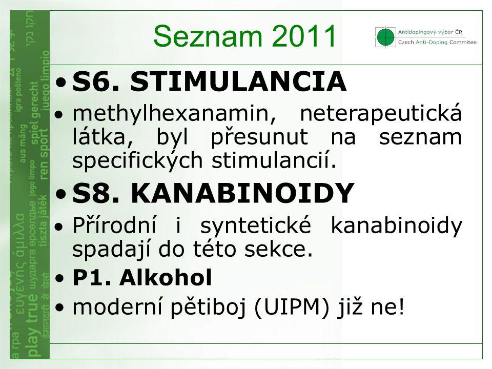 Seznam 2011 S6. STIMULANCIA S8. KANABINOIDY