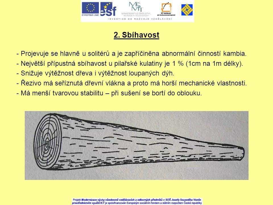 2. Sbíhavost - Projevuje se hlavně u solitérů a je zapříčiněna abnormální činností kambia.