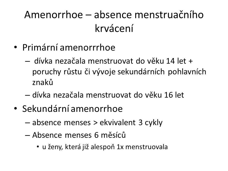 Amenorrhoe – absence menstruačního krvácení