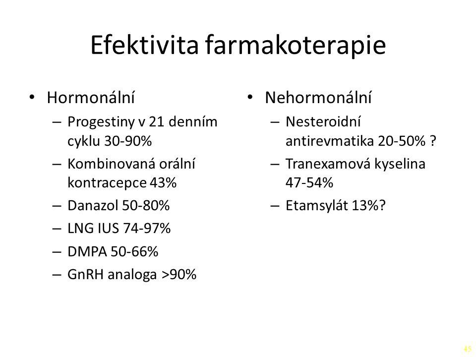 Efektivita farmakoterapie