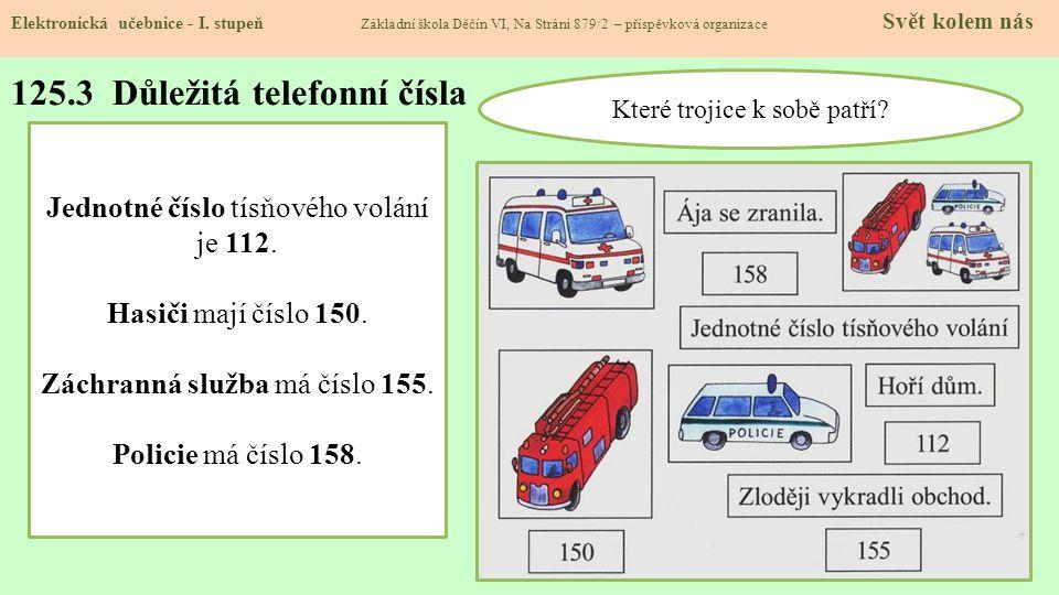 125.3 Důležitá telefonní čísla