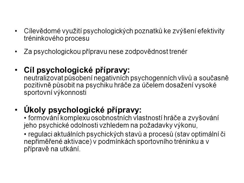 Cílevědomé využití psychologických poznatků ke zvýšení efektivity tréninkového procesu