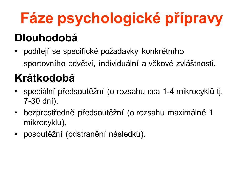 Fáze psychologické přípravy