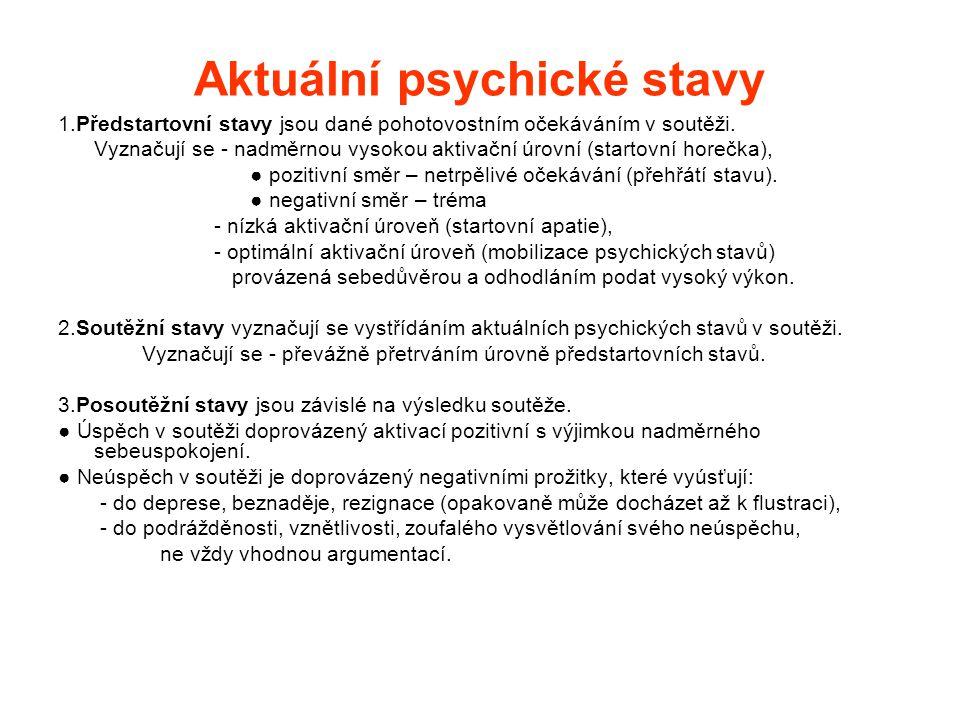 Aktuální psychické stavy