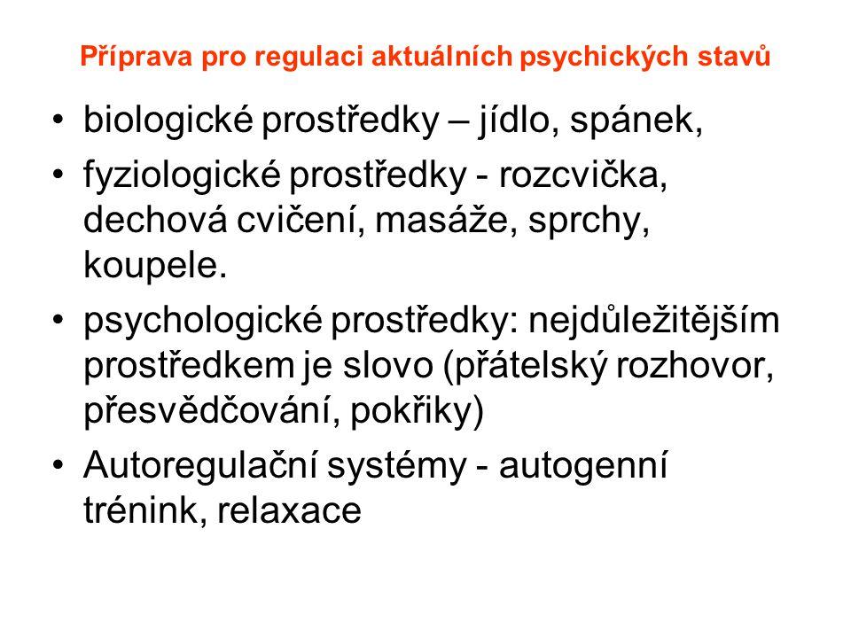 Příprava pro regulaci aktuálních psychických stavů