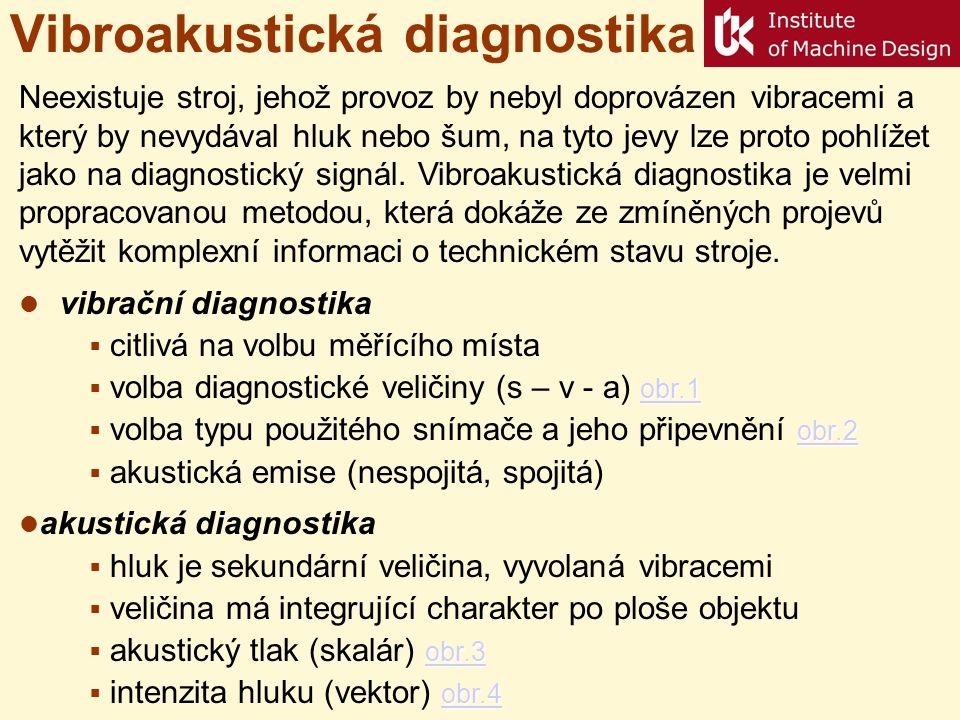 Vibroakustická diagnostika