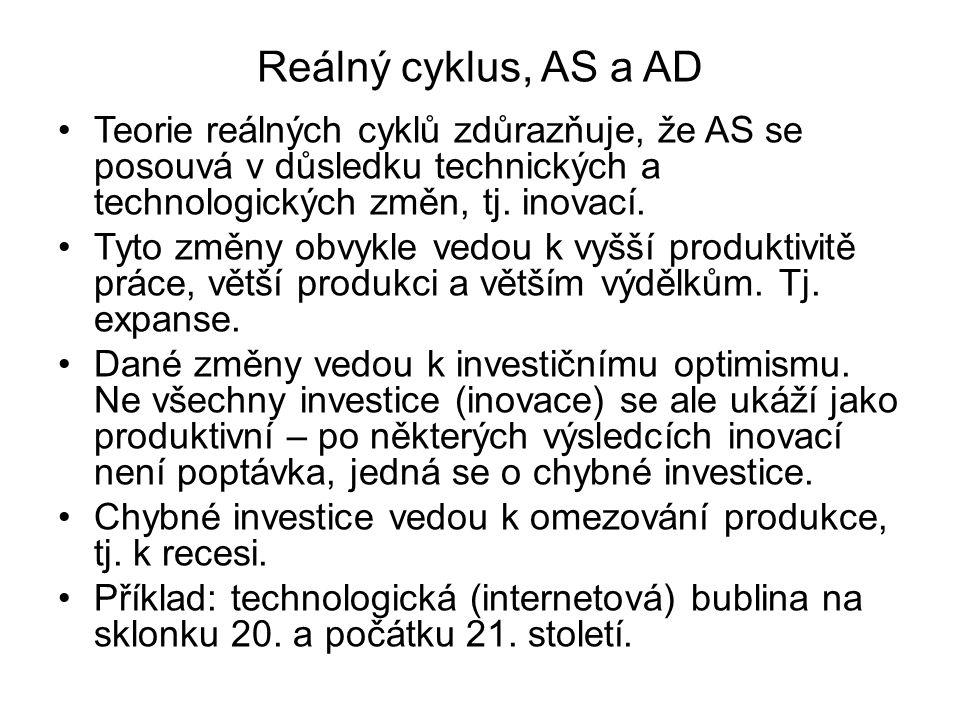 Reálný cyklus, AS a AD Teorie reálných cyklů zdůrazňuje, že AS se posouvá v důsledku technických a technologických změn, tj. inovací.