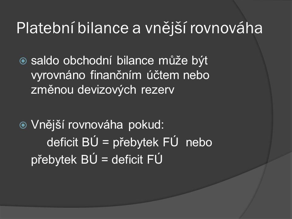 Platební bilance a vnější rovnováha