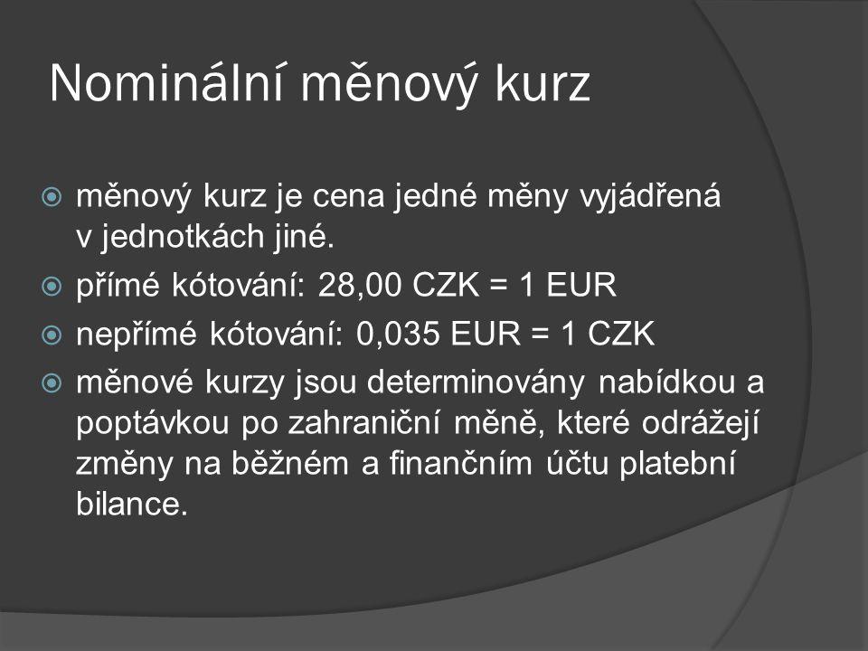 Nominální měnový kurz měnový kurz je cena jedné měny vyjádřená v jednotkách jiné. přímé kótování: 28,00 CZK = 1 EUR.